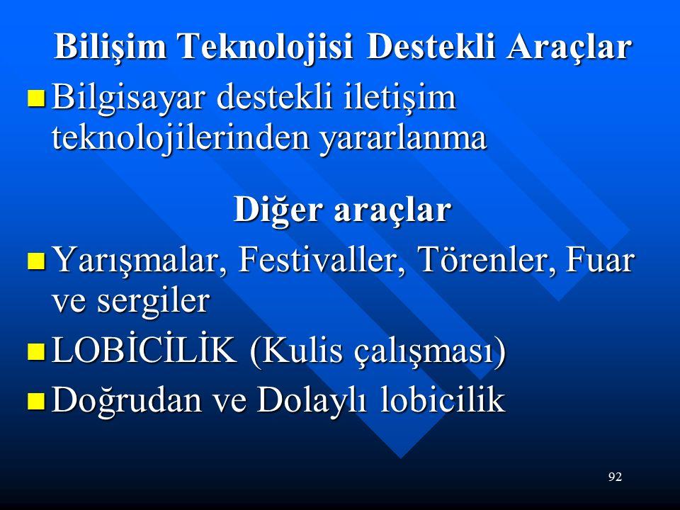 92 Bilişim Teknolojisi Destekli Araçlar Bilgisayar destekli iletişim teknolojilerinden yararlanma Bilgisayar destekli iletişim teknolojilerinden yararlanma Diğer araçlar Yarışmalar, Festivaller, Törenler, Fuar ve sergiler Yarışmalar, Festivaller, Törenler, Fuar ve sergiler LOBİCİLİK (Kulis çalışması) LOBİCİLİK (Kulis çalışması) Doğrudan ve Dolaylı lobicilik Doğrudan ve Dolaylı lobicilik
