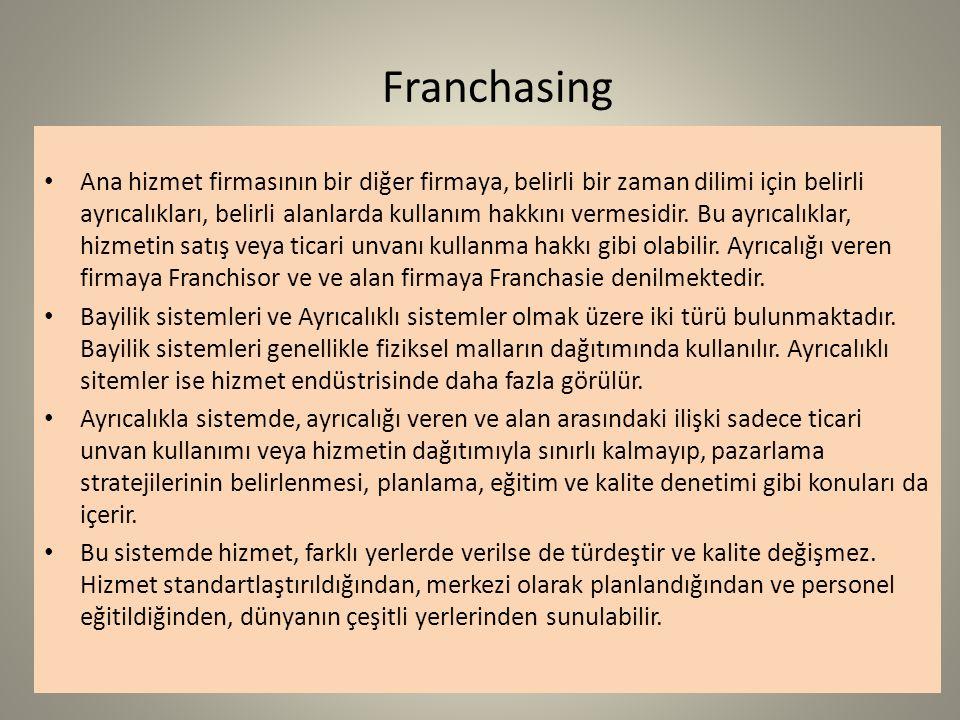 Franchasing Ana hizmet firmasının bir diğer firmaya, belirli bir zaman dilimi için belirli ayrıcalıkları, belirli alanlarda kullanım hakkını vermesidi