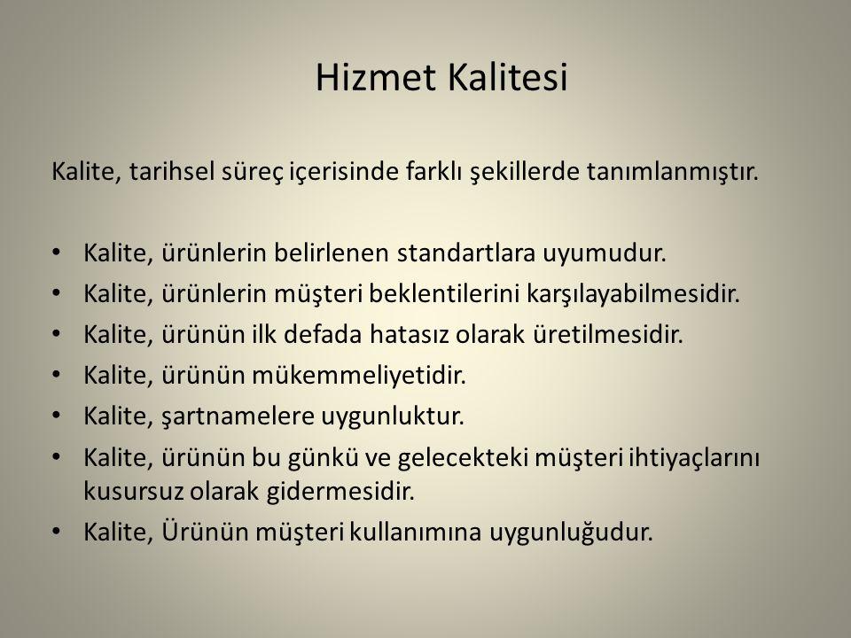 Hizmet Kalitesi Kalite, tarihsel süreç içerisinde farklı şekillerde tanımlanmıştır.
