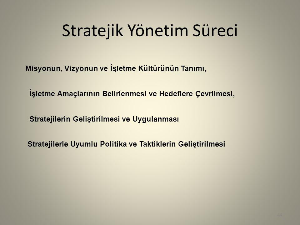 Stratejik Yönetim Süreci 44 Misyonun, Vizyonun ve İşletme Kültürünün Tanımı, İşletme Amaçlarının Belirlenmesi ve Hedeflere Çevrilmesi, Stratejilerin Geliştirilmesi ve Uygulanması Stratejilerle Uyumlu Politika ve Taktiklerin Geliştirilmesi