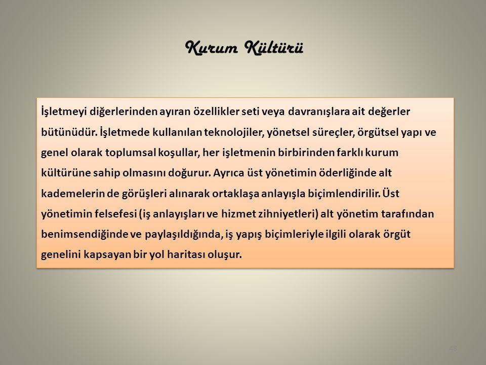 Kurum Kültürü 48 İşletmeyi diğerlerinden ayıran özellikler seti veya davranışlara ait değerler bütünüdür.