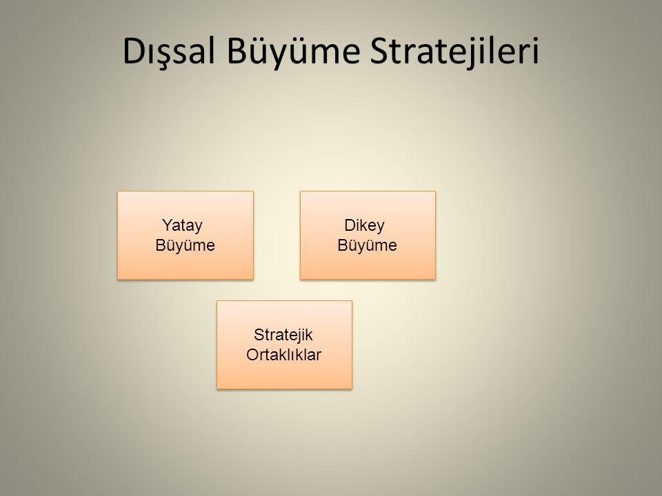 55 Dışsal Büyüme Stratejileri Yatay Büyüme Yatay Büyüme Dikey Büyüme Dikey Büyüme Stratejik Ortaklıklar Stratejik Ortaklıklar