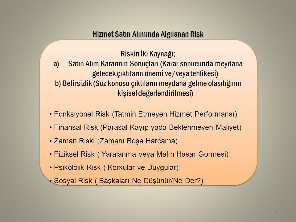 96 Hizmet Satın Alımında Algılanan Risk Riskin İki Kaynağı; a)Satın Alım Kararının Sonuçları (Karar sonucunda meydana gelecek çıktıların önemi ve/veya tehlikesi) b) Belirsizlik (Söz konusu çıktıların meydana gelme olasılığının kişisel değerlendirilmesi) Fonksiyonel Risk (Tatmin Etmeyen Hizmet Performansı) Finansal Risk (Parasal Kayıp yada Beklenmeyen Maliyet) Zaman Riski (Zamanı Boşa Harcama) Fiziksel Risk ( Yaralanma veya Malın Hasar Görmesi) Psikolojik Risk ( Korkular ve Duygular) Sosyal Risk ( Başkaları Ne Düşünür/Ne Der?) Hizmet Satın Alımında Algılanan Risk Riskin İki Kaynağı; a)Satın Alım Kararının Sonuçları (Karar sonucunda meydana gelecek çıktıların önemi ve/veya tehlikesi) b) Belirsizlik (Söz konusu çıktıların meydana gelme olasılığının kişisel değerlendirilmesi) Fonksiyonel Risk (Tatmin Etmeyen Hizmet Performansı) Finansal Risk (Parasal Kayıp yada Beklenmeyen Maliyet) Zaman Riski (Zamanı Boşa Harcama) Fiziksel Risk ( Yaralanma veya Malın Hasar Görmesi) Psikolojik Risk ( Korkular ve Duygular) Sosyal Risk ( Başkaları Ne Düşünür/Ne Der?)