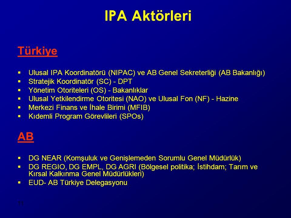 11 IPA A ktörleri Türkiye  Ulusal IPA Koordinatörü (NIPAC) ve AB Genel Sekreterliği (AB Bakanlığı)  Stratejik Koordinatör (SC) - DPT  Yönetim Otoriteleri (OS) - Bakanlıklar  Ulusal Yetkilendirme Otoritesi (NAO) ve Ulusal Fon (NF) - Hazine  Merkezi Finans ve İhale Birimi (MFIB)  Kıdemli Program Görevlileri (SPOs) AB  DG NEAR (Komşuluk ve Genişlemeden Sorumlu Genel Müdürlük)  DG REGIO, DG EMPL, DG AGRI (Bölgesel politika; İstihdam; Tarım ve Kırsal Kalkınma Genel Müdürlükleri)  EUD- AB Türkiye Delegasyonu