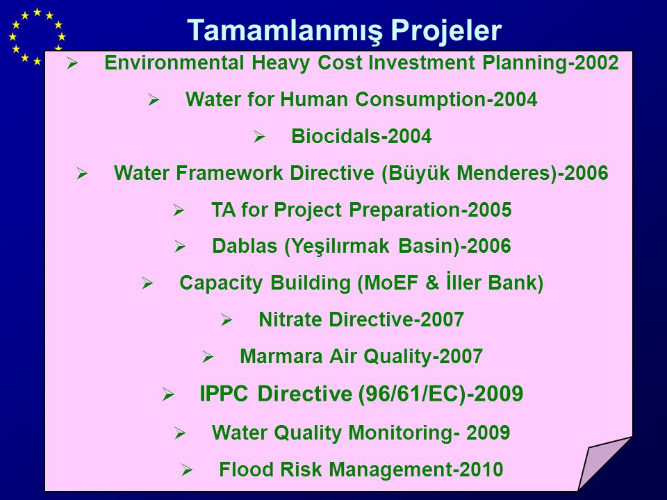  Environmental Heavy Cost Investment Planning-2002  Water for Human Consumption-2004  Biocidals-2004  Water Framework Directive (Büyük Menderes)-2006  TA for Project Preparation-2005  Dablas (Yeşilırmak Basin)-2006  Capacity Building (MoEF & İller Bank)  Nitrate Directive-2007  Marmara Air Quality-2007  IPPC Directive (96/61/EC)-2009  Water Quality Monitoring- 2009  Flood Risk Management-2010 Tamamlanmış Projeler
