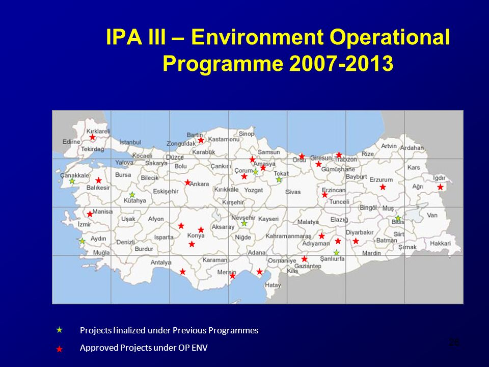 26 IPA III – Environment Operational Programme 2007-2013 Projects finalized under Previous Programmes Approved Projects under OP ENV