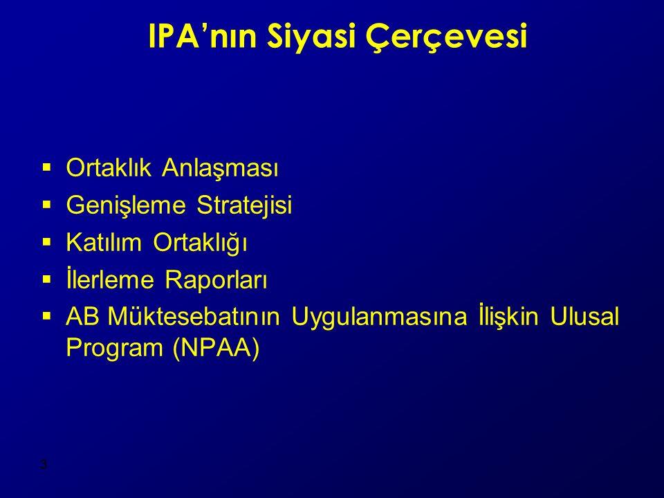 3 IPA'nın Siyasi Çerçevesi  Ortaklık Anlaşması  Genişleme Stratejisi  Katılım Ortaklığı  İlerleme Raporları  AB Müktesebatının Uygulanmasına İlişkin Ulusal Program (NPAA)