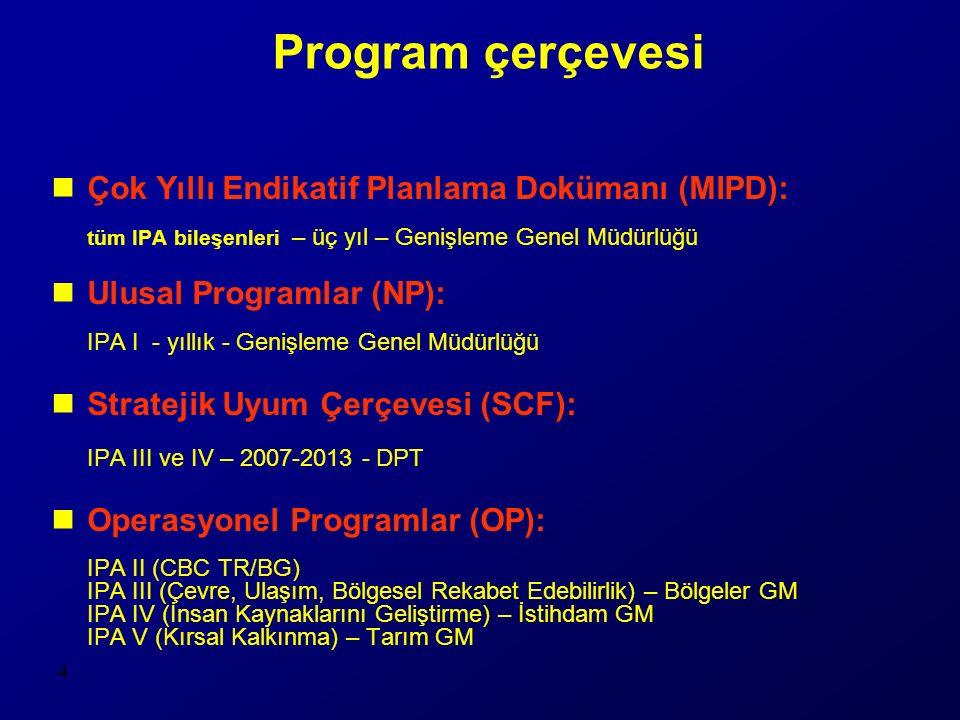 4 Program çerçevesi Çok Yıllı Endikatif Planlama Dokümanı (MIPD): tüm IPA bileşenleri – üç yıl – Genişleme Genel Müdürlüğü Ulusal Programlar (NP): IPA I - yıllık - Genişleme Genel Müdürlüğü Stratejik Uyum Çerçevesi (SCF): IPA III ve IV – 2007-2013 - DPT Operasyonel Programlar (OP): IPA II (CBC TR/BG) IPA III (Çevre, Ulaşım, Bölgesel Rekabet Edebilirlik) – Bölgeler GM IPA IV (İnsan Kaynaklarını Geliştirme) – İstihdam GM IPA V (Kırsal Kalkınma) – Tarım GM