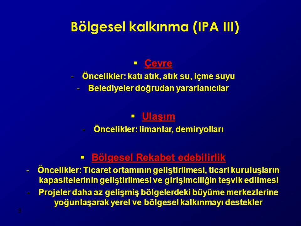 8 Bölgesel kalkınma (IPA III)  Çevre -Öncelikler: katı atık, atık su, içme suyu -Belediyeler doğrudan yararlanıcılar  Ulaşım -Öncelikler: limanlar,