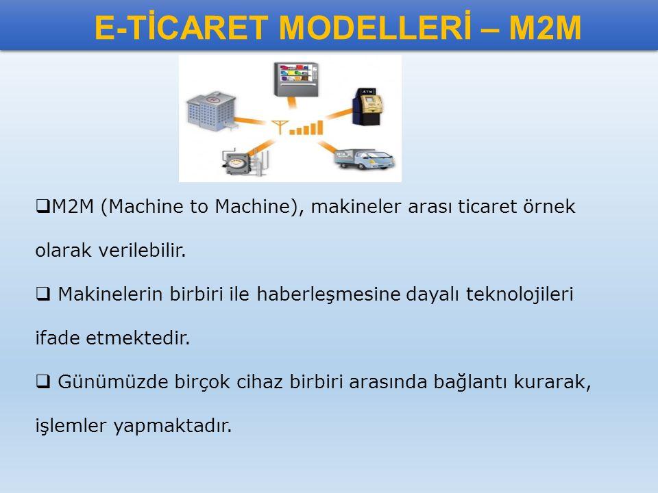 E-TİCARET MODELLERİ – M2M  M2M (Machine to Machine), makineler arası ticaret örnek olarak verilebilir.  Makinelerin birbiri ile haberleşmesine dayal