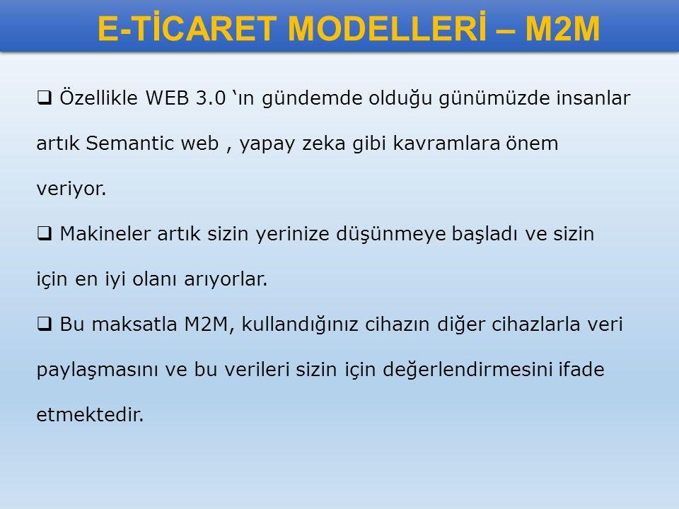E-TİCARET MODELLERİ – M2M  Özellikle WEB 3.0 'ın gündemde olduğu günümüzde insanlar artık Semantic web, yapay zeka gibi kavramlara önem veriyor.  Ma