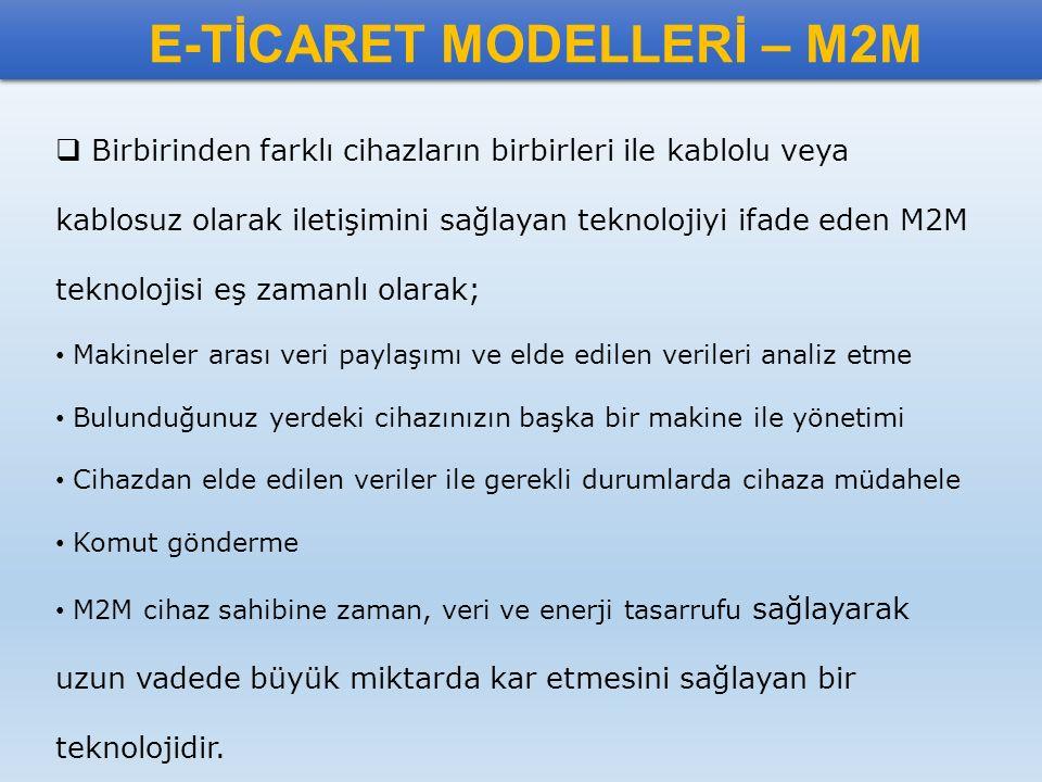 E-TİCARET MODELLERİ – M2M  Birbirinden farklı cihazların birbirleri ile kablolu veya kablosuz olarak iletişimini sağlayan teknolojiyi ifade eden M2M