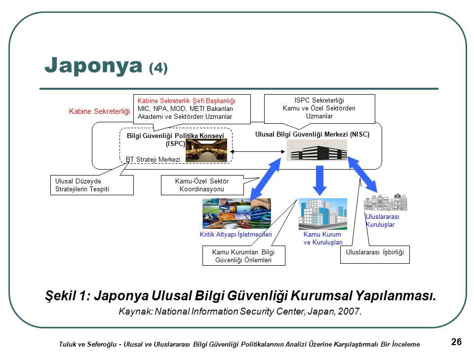 26 Japonya (4) Şekil 1: Japonya Ulusal Bilgi Güvenliği Kurumsal Yapılanması.