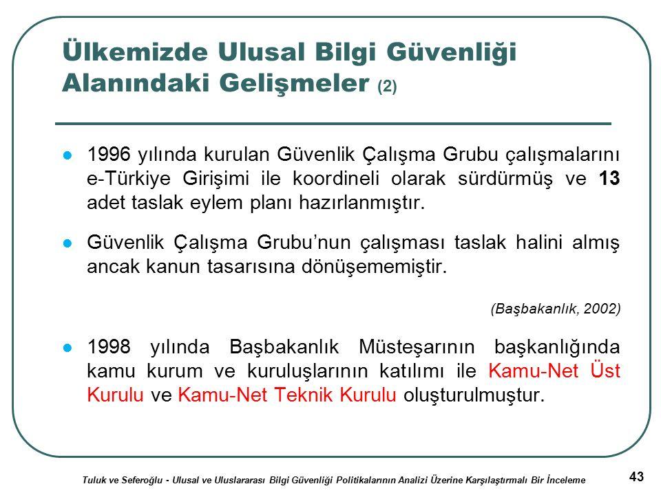 43 Ülkemizde Ulusal Bilgi Güvenliği Alanındaki Gelişmeler (2) 1996 yılında kurulan Güvenlik Çalışma Grubu çalışmalarını e-Türkiye Girişimi ile koordineli olarak sürdürmüş ve 13 adet taslak eylem planı hazırlanmıştır.