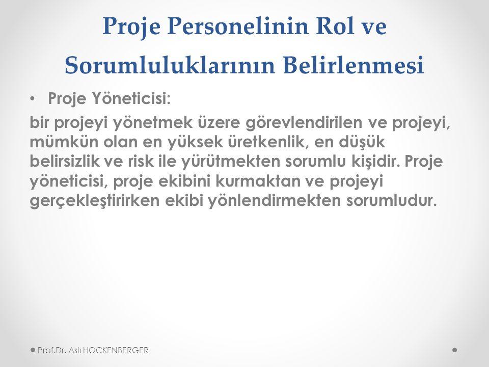 Proje Personelinin Rol ve Sorumluluklarının Belirlenmesi Proje Yöneticisi: bir projeyi yönetmek üzere görevlendirilen ve projeyi, mümkün olan en yüksek üretkenlik, en düşük belirsizlik ve risk ile yürütmekten sorumlu kişidir.