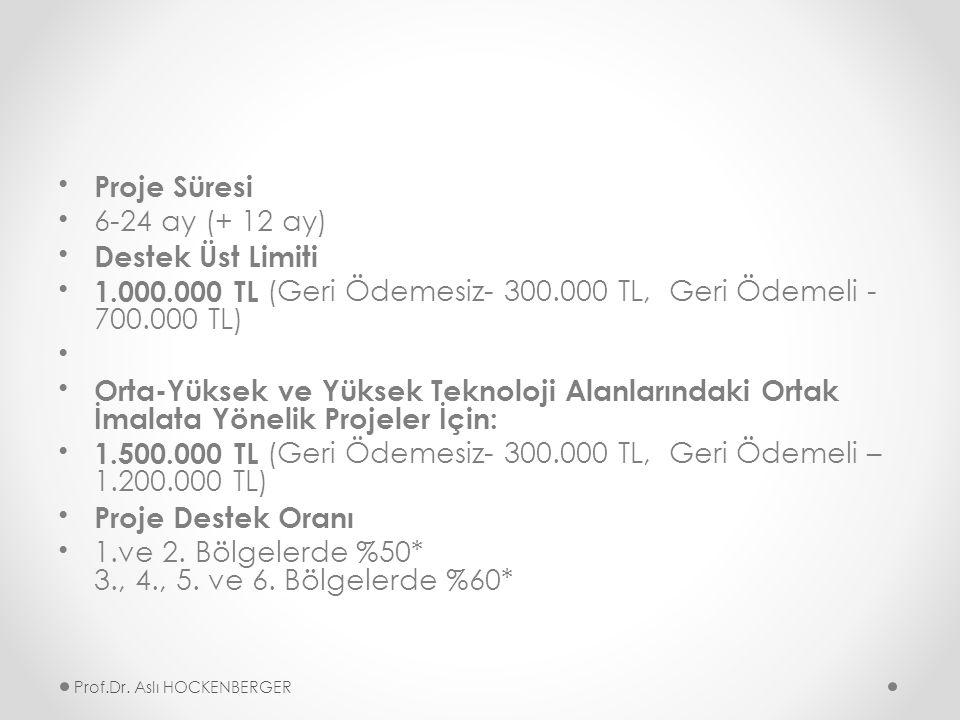 Proje Süresi 6-24 ay (+ 12 ay) Destek Üst Limiti 1.000.000 TL (Geri Ödemesiz- 300.000 TL, Geri Ödemeli - 700.000 TL) Orta-Yüksek ve Yüksek Teknoloji Alanlarındaki Ortak İmalata Yönelik Projeler İçin: 1.500.000 TL (Geri Ödemesiz- 300.000 TL, Geri Ödemeli – 1.200.000 TL) Proje Destek Oranı 1.ve 2.