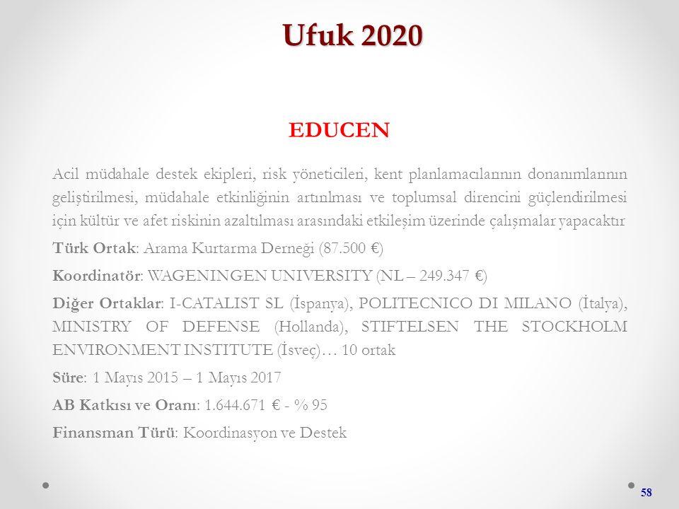 58 Ufuk 2020 EDUCEN Acil müdahale destek ekipleri, risk yöneticileri, kent planlamacılarının donanımlarının geliştirilmesi, müdahale etkinliğinin artırılması ve toplumsal direncini güçlendirilmesi için kültür ve afet riskinin azaltılması arasındaki etkileşim üzerinde çalışmalar yapacaktır Türk Ortak: Arama Kurtarma Derneği (87.500 €) Koordinatör: WAGENINGEN UNIVERSITY (NL – 249.347 €) Diğer Ortaklar: I-CATALIST SL (İspanya), POLITECNICO DI MILANO (İtalya), MINISTRY OF DEFENSE (Hollanda), STIFTELSEN THE STOCKHOLM ENVIRONMENT INSTITUTE (İsveç)… 10 ortak Süre: 1 Mayıs 2015 – 1 Mayıs 2017 AB Katkısı ve Oranı: 1.644.671 € - % 95 Finansman Türü: Koordinasyon ve Destek