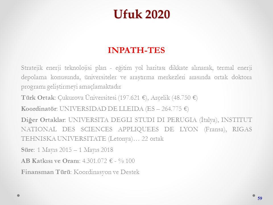 59 Ufuk 2020 INPATH-TES Stratejik enerji teknolojisi plan - eğitim yol haritası dikkate alınarak, termal enerji depolama konusunda, üniversiteler ve araştırma merkezleri arasında ortak doktora programı geliştirmeyi amaçlamaktadır Türk Ortak: Çukurova Üniversitesi (197.621 €), Arçelik (48.750 €) Koordinatör: UNIVERSIDAD DE LLEIDA (ES – 264.775 €) Diğer Ortaklar: UNIVERSITA DEGLI STUDI DI PERUGIA (İtalya), INSTITUT NATIONAL DES SCIENCES APPLIQUEES DE LYON (Fransa), RIGAS TEHNISKA UNIVERSITATE (Letonya)… 22 ortak Süre: 1 Mayıs 2015 – 1 Mayıs 2018 AB Katkısı ve Oranı: 4.301.072 € - % 100 Finansman Türü: Koordinasyon ve Destek