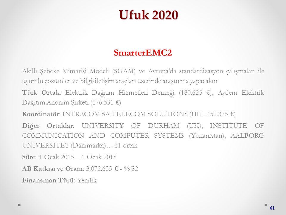 61 Ufuk 2020 SmarterEMC2 Akıllı Şebeke Mimarisi Modeli (SGAM) ve Avrupa da standardizasyon çalışmaları ile uyumlu çözümler ve bilgi-iletişim araçları üzerinde araştırma yapacaktır Türk Ortak: Elektrik Dağıtım Hizmetleri Derneği (180.625 €), Aydem Elektrik Dağıtım Anonim Şirketi (176.531 €) Koordinatör: INTRACOM SA TELECOM SOLUTIONS (HE - 459.375 €) Diğer Ortaklar: UNIVERSITY OF DURHAM (UK), INSTITUTE OF COMMUNICATION AND COMPUTER SYSTEMS (Yunanistan), AALBORG UNIVERSITET (Danimarka)… 11 ortak Süre: 1 Ocak 2015 – 1 Ocak 2018 AB Katkısı ve Oranı: 3.072.655 € - % 82 Finansman Türü: Yenilik
