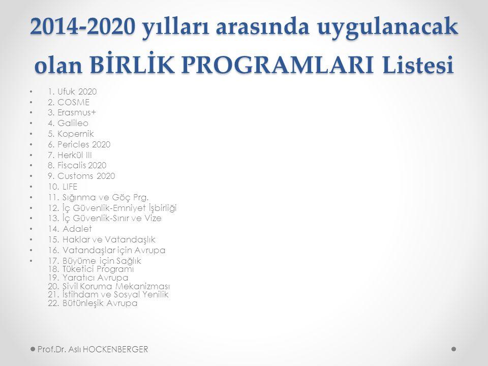 2014-2020 yılları arasında uygulanacak olan BİRLİK PROGRAMLARI Listesi 1.