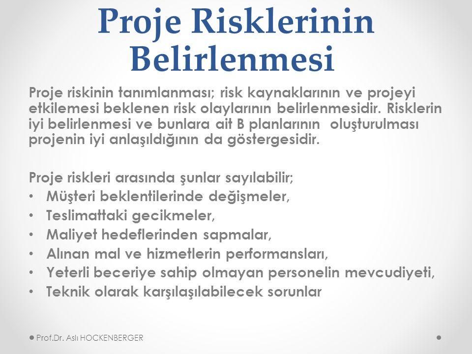 Proje Risklerinin Belirlenmesi Proje riskinin tanımlanması; risk kaynaklarının ve projeyi etkilemesi beklenen risk olaylarının belirlenmesidir.
