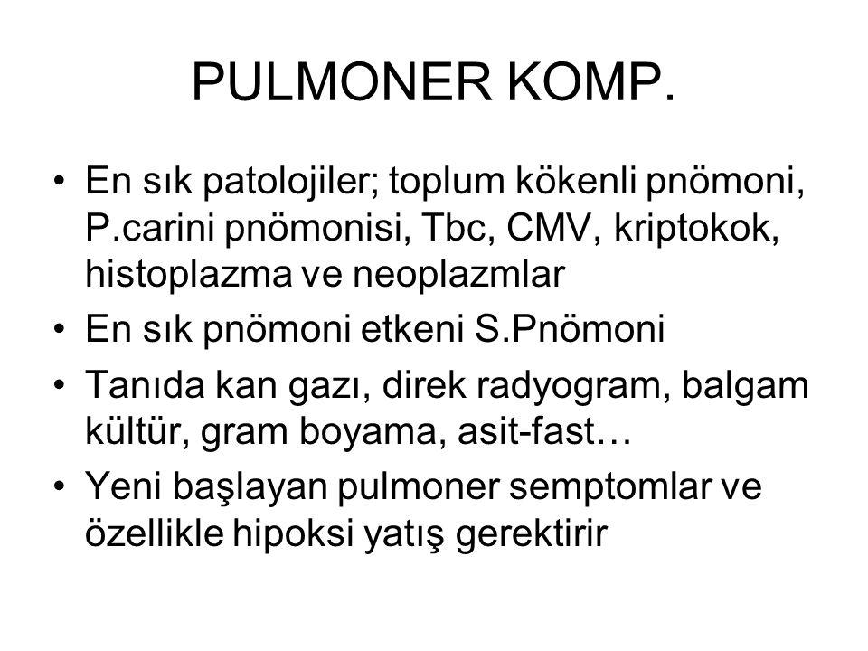 PULMONER KOMP. En sık patolojiler; toplum kökenli pnömoni, P.carini pnömonisi, Tbc, CMV, kriptokok, histoplazma ve neoplazmlar En sık pnömoni etkeni S