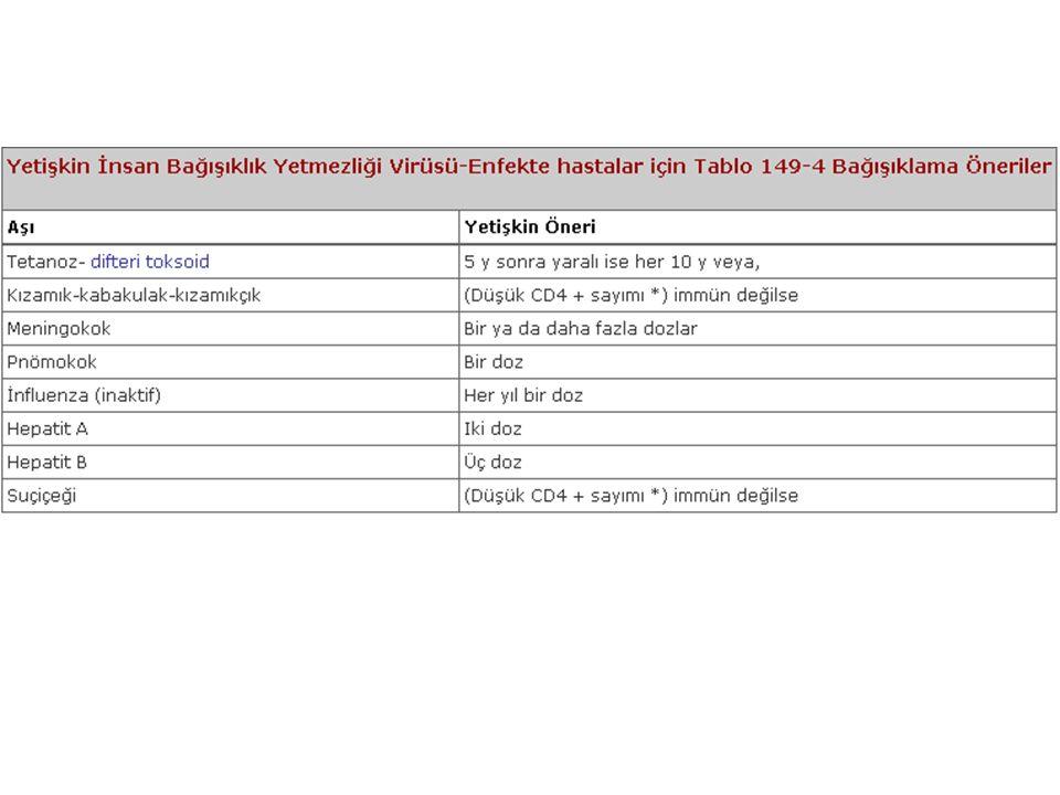 ANTİ-RETROVİRAL TDV.