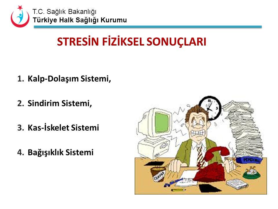 T.C. Sağlık Bakanlığı Türkiye Halk Sağlığı Kurumu 1.Kalp-Dolaşım Sistemi, 2.Sindirim Sistemi, 3.Kas-İskelet Sistemi 4.Bağışıklık Sistemi 1.Kalp-Dolaşı