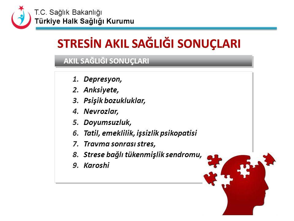 T.C. Sağlık Bakanlığı Türkiye Halk Sağlığı Kurumu 1.Depresyon, 2.Anksiyete, 3.Psişik bozukluklar, 4.Nevrozlar, 5.Doyumsuzluk, 6.Tatil, emeklilik, işsi