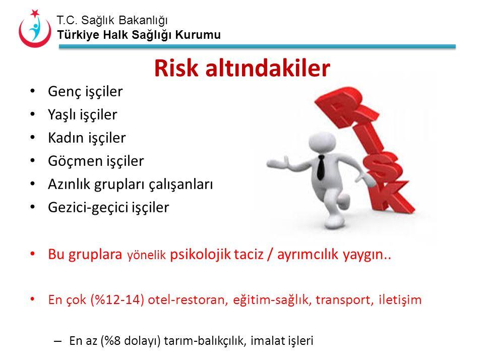 T.C. Sağlık Bakanlığı Türkiye Halk Sağlığı Kurumu Risk altındakiler Genç işçiler Yaşlı işçiler Kadın işçiler Göçmen işçiler Azınlık grupları çalışanla