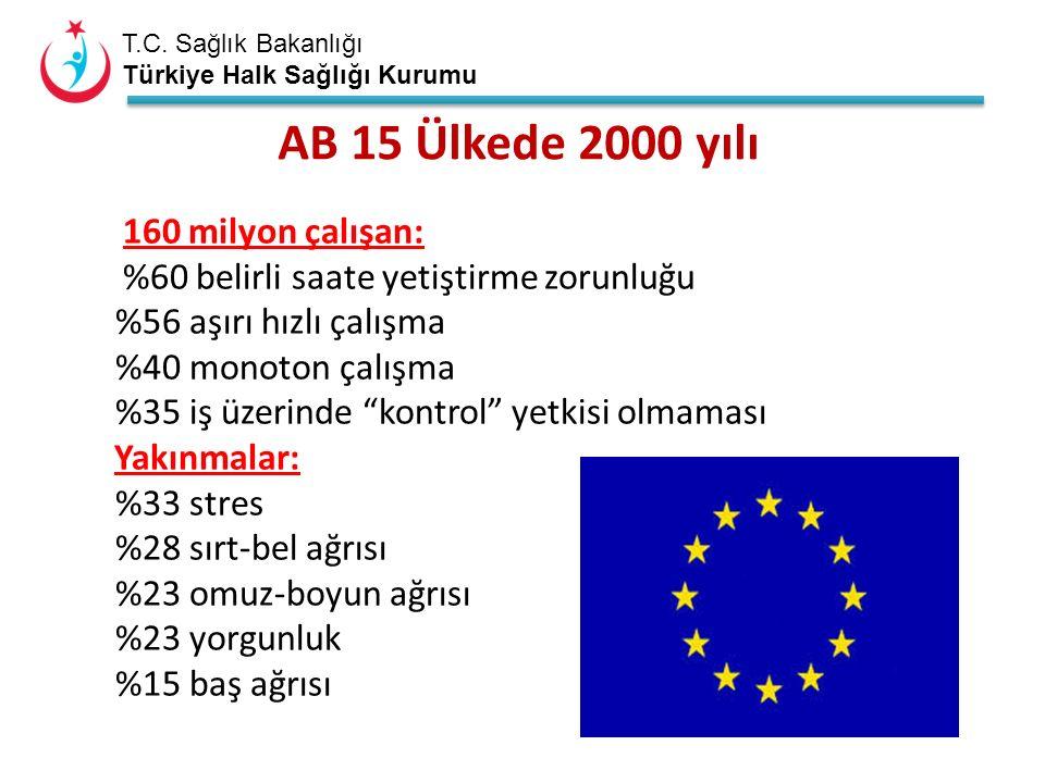 T.C. Sağlık Bakanlığı Türkiye Halk Sağlığı Kurumu AB 15 Ülkede 2000 yılı 160 milyon çalışan: %60 belirli saate yetiştirme zorunluğu %56 aşırı hızlı ça