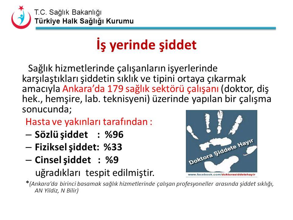 T.C. Sağlık Bakanlığı Türkiye Halk Sağlığı Kurumu İş yerinde şiddet Sağlık hizmetlerinde çalışanların işyerlerinde karşılaştıkları şiddetin sıklık ve