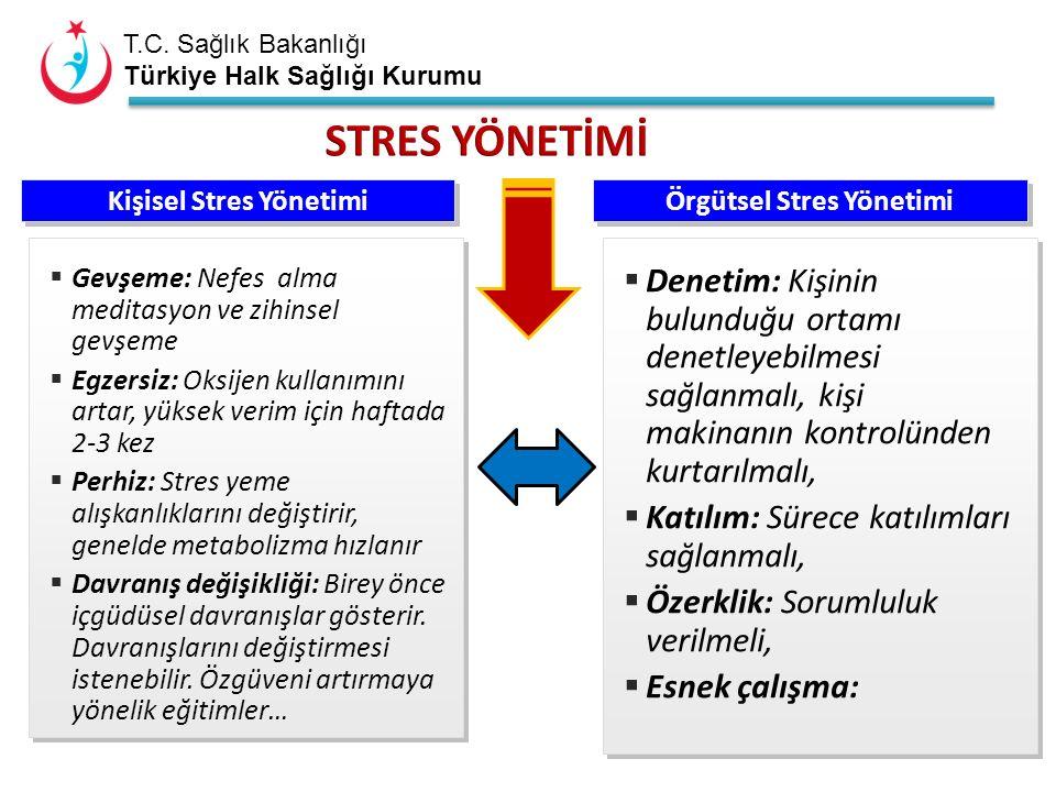 T.C. Sağlık Bakanlığı Türkiye Halk Sağlığı Kurumu  Gevşeme: Nefes alma meditasyon ve zihinsel gevşeme  Egzersiz: Oksijen kullanımını artar, yüksek v