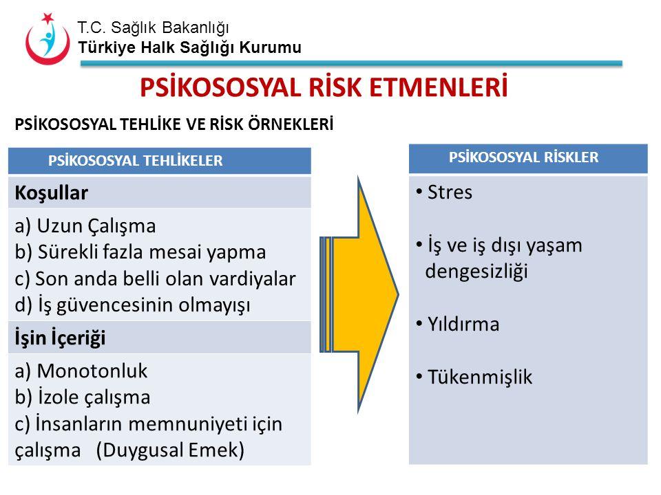 T.C. Sağlık Bakanlığı Türkiye Halk Sağlığı Kurumu PSİKOSOSYAL TEHLİKELER Koşullar a) Uzun Çalışma b) Sürekli fazla mesai yapma c) Son anda belli olan