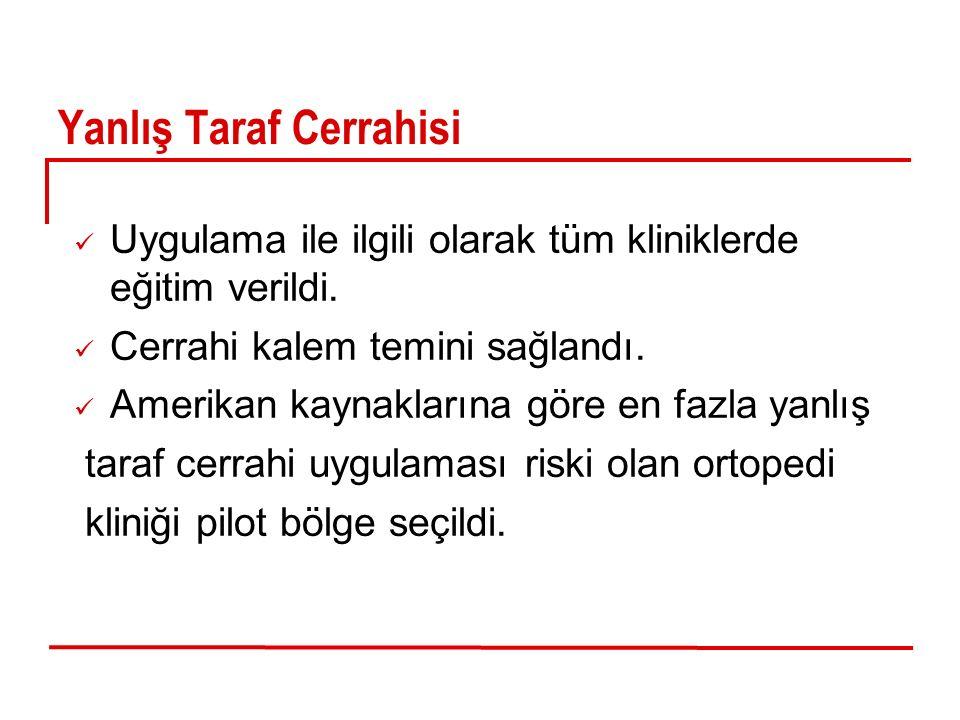 Yanlış Taraf Cerrahisi Uygulama ile ilgili olarak tüm kliniklerde eğitim verildi.