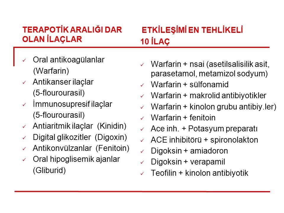 TERAPOTİK ARALIĞI DAR OLAN İLAÇLAR Oral antikoagülanlar (Warfarin) Antikanser ilaçlar (5-flourourasil) İmmunosupresif ilaçlar (5-flourourasil) Antiaritmik ilaçlar (Kinidin) Digital glikozitler (Digoxin) Antikonvülzanlar (Fenitoin) Oral hipoglisemik ajanlar (Gliburid) ETKİLEŞİMİ EN TEHLİKELİ 10 İLAÇ Warfarin + nsai (asetilsalisilik asit, parasetamol, metamizol sodyum) Warfarin + sülfonamid Warfarin + makrolid antibiyotikler Warfarin + kinolon grubu antibiy.ler) Warfarin + fenitoin Ace inh.