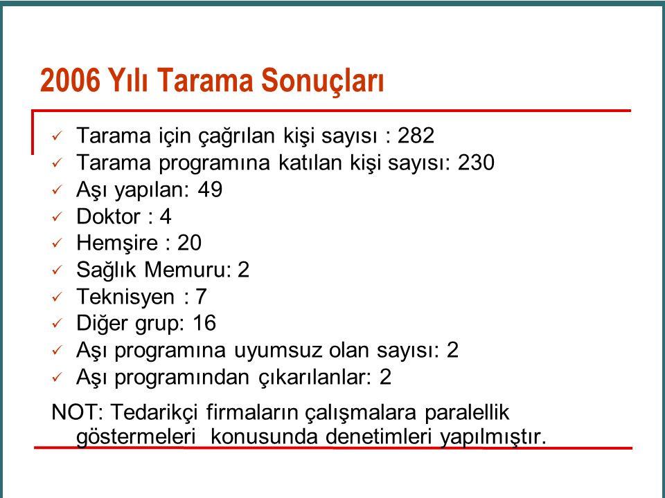 2006 Yılı Tarama Sonuçları
