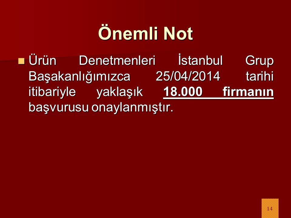 14 Önemli Not Ürün Denetmenleri İstanbul Grup Başakanlığımızca 25/04/2014 tarihi itibariyle yaklaşık 18.000 firmanın başvurusu onaylanmıştır.
