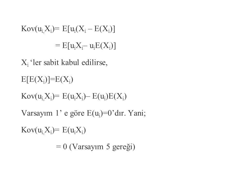 Varsayım 6: Bağımsız değişken X, tekrarlı örneklere göre sabittir.