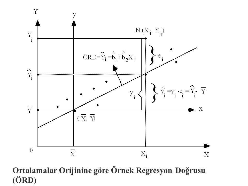 ORTALAMADAN FARKLAR  yx=  x 2 = y= x=
