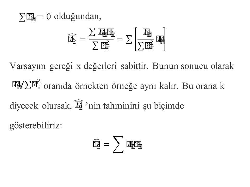 EKK'de Parametre Tahminlerinin Ortalama ve Varyansı 'nin Ortalamasının İspatı: Y=b 1 +b 2 X 'nin ortalaması=E( )=b 2 eşitliğini yerine koyalım,