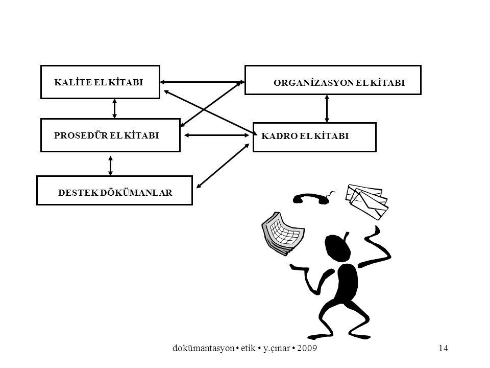 dokümantasyon etik y.çınar 200913 DÖKÜMANTASYON ÇEŞİTLERİ....