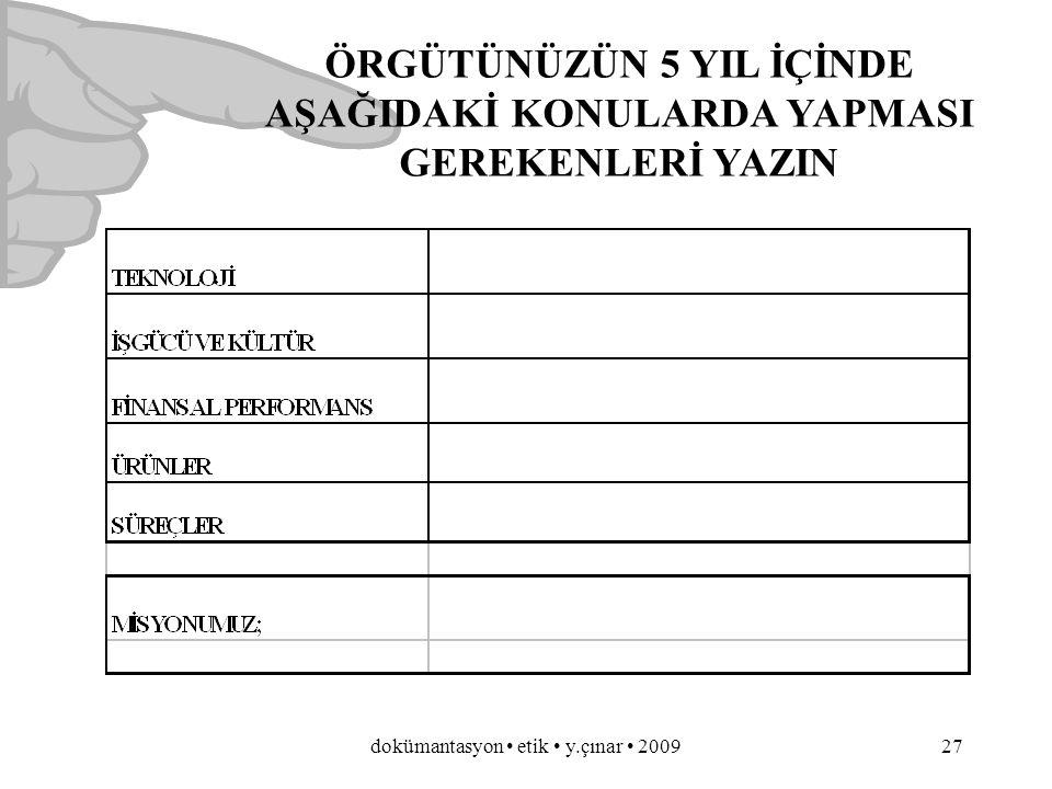 dokümantasyon etik y.çınar 200926 VİZYONUNUZU TANIMLAYIN, ETKİLİ BİR VİZYONUN SAHİP OLMASI GEREKLİ KRİTERLERLE KARŞILAŞTIRIN