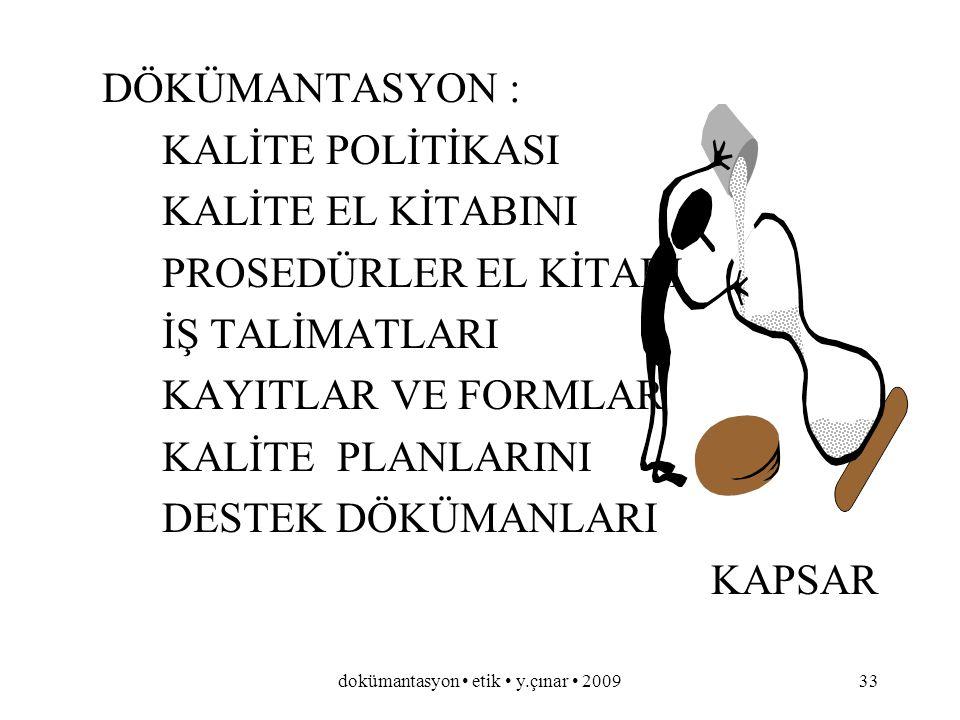 dokümantasyon etik y.çınar 200932 KALİTE SİSTEM DOKÜMANTASYONU HİYERARŞİSİ VİZYON, MİSYON, PRENSİPLER DİĞER KALİTE DOKÜMANLARI III.