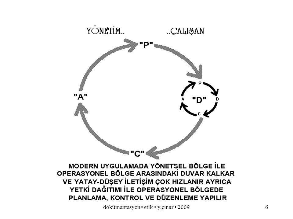 dokümantasyon etik y.çınar 20095