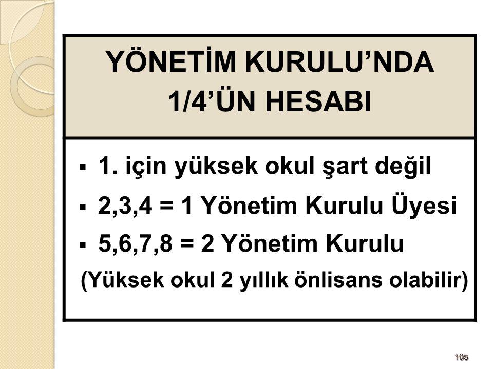 105105 YÖNETİM KURULU'NDA 1/4'ÜN HESABI  1.
