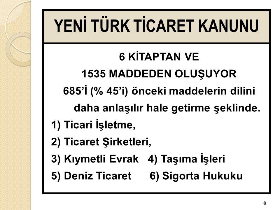 119119 ÇAĞRISIZ GENEL KURUL Eski TTK nın 370.