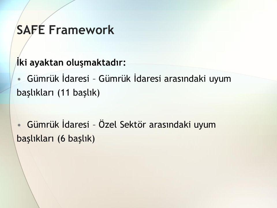 SAFE Framework İki ayaktan oluşmaktadır: Gümrük İdaresi – Gümrük İdaresi arasındaki uyum başlıkları (11 başlık) Gümrük İdaresi – Özel Sektör arasındak