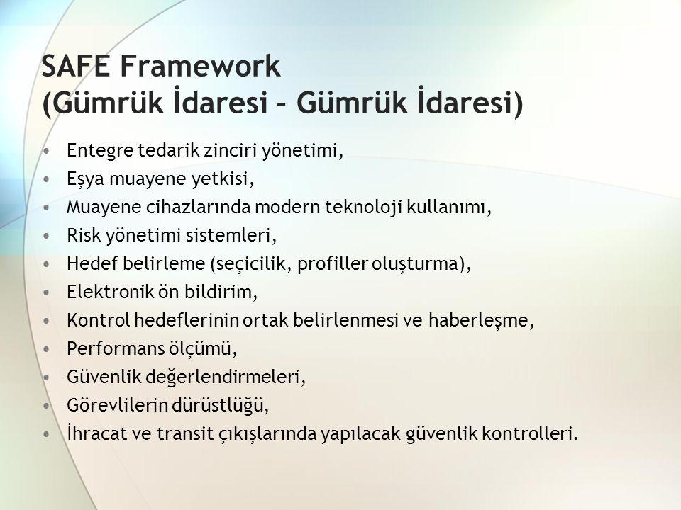 SAFE Framework (Gümrük İdaresi – Gümrük İdaresi) Entegre tedarik zinciri yönetimi, Eşya muayene yetkisi, Muayene cihazlarında modern teknoloji kullanımı, Risk yönetimi sistemleri, Hedef belirleme (seçicilik, profiller oluşturma), Elektronik ön bildirim, Kontrol hedeflerinin ortak belirlenmesi ve haberleşme, Performans ölçümü, Güvenlik değerlendirmeleri, Görevlilerin dürüstlüğü, İhracat ve transit çıkışlarında yapılacak güvenlik kontrolleri.