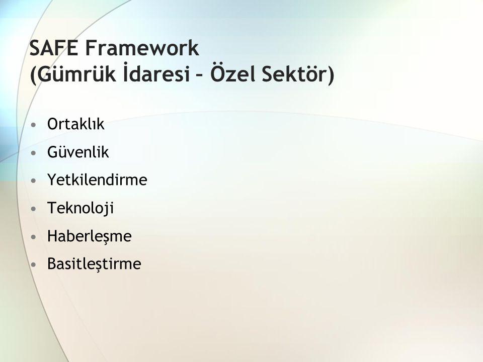 SAFE Framework (Gümrük İdaresi – Özel Sektör) Ortaklık Güvenlik Yetkilendirme Teknoloji Haberleşme Basitleştirme